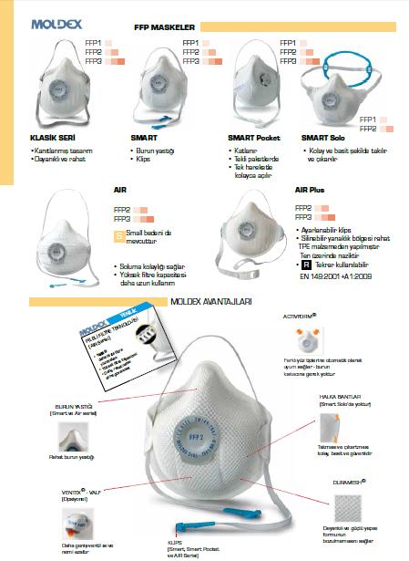 MOLDEX - FFP Maskeler