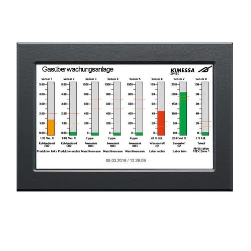 CANline Touch-Display | Erataş İş Güvenliği L.T.D.